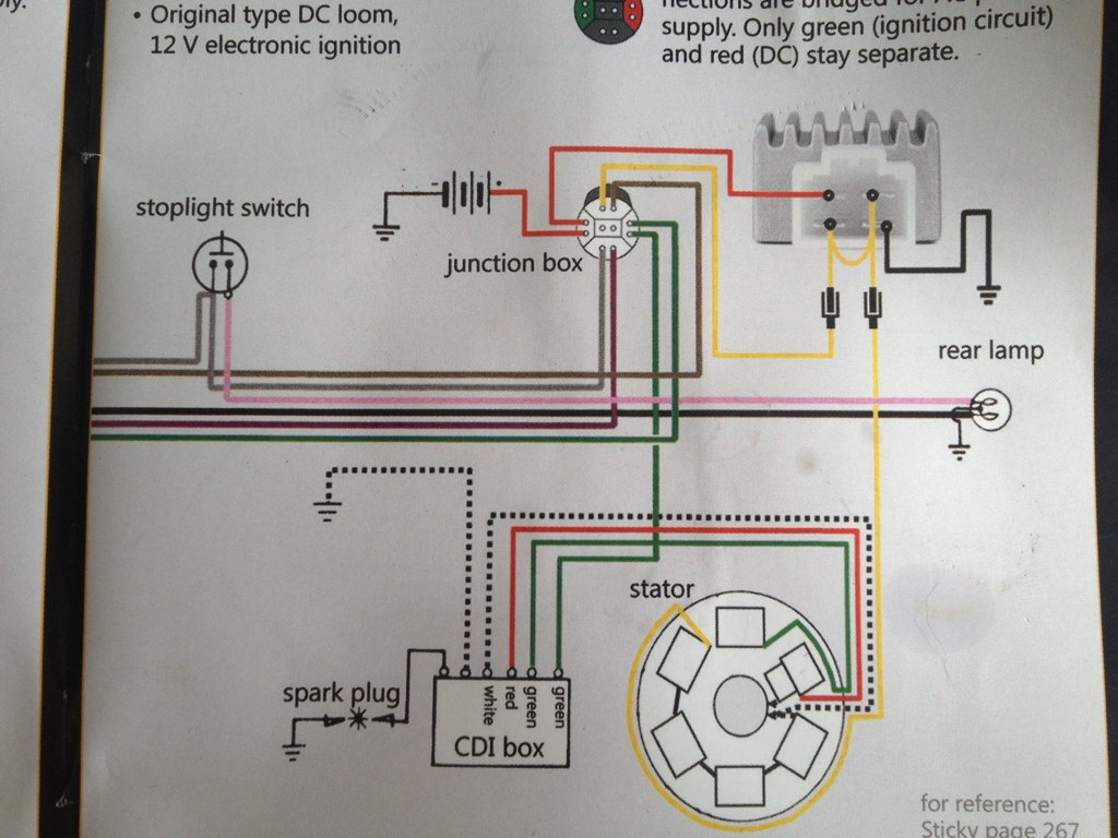 Amazing Lml Scooter Wiring Diagram Wiring Diagram Wiring Digital Resources Attrlexorcompassionincorg