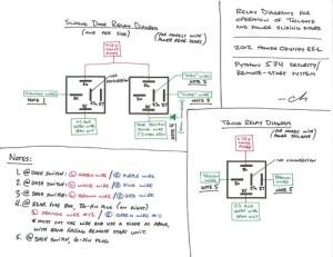 Odyssey Remote Start Wiring Diagram | acousticallyblue