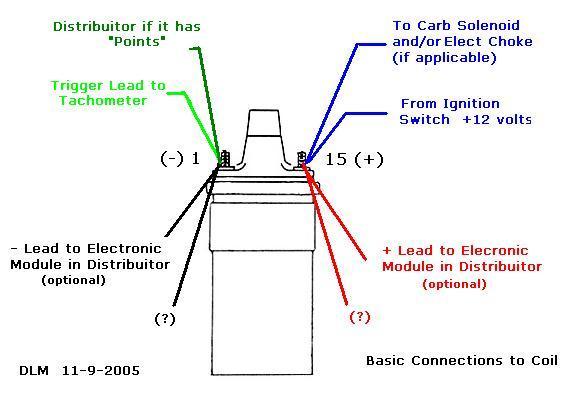 beetle ignition coil wiring automotive wiring diagram library u2022 rh seigokanengland co uk