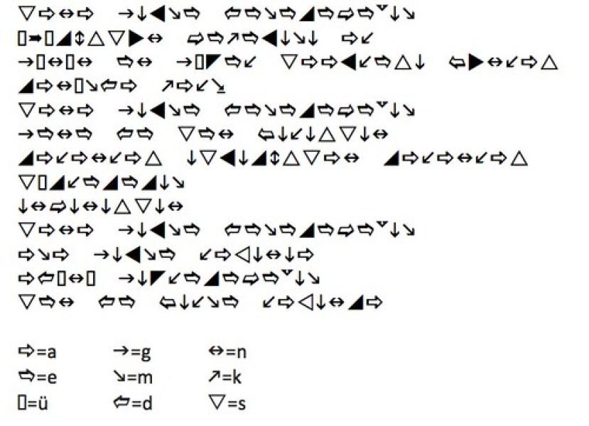 Orhun Yazıtları (Abideleri)