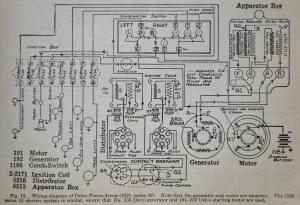 PierceArrow wiring diagram  Dyke's Automotive 1928 | Flickr