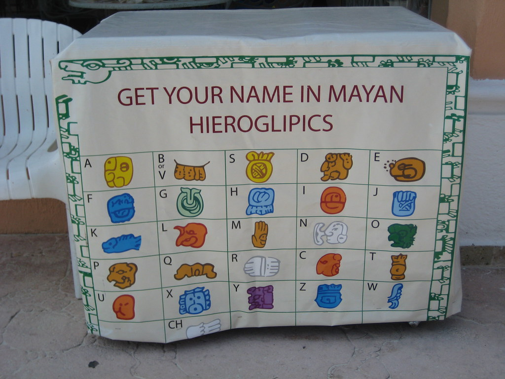 Mayan Hieroglyphic Alphabet