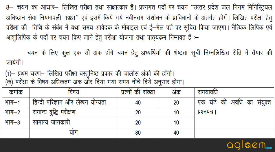 Uttar Pradesh (UP) Jal Nigam (JN) Result 2016