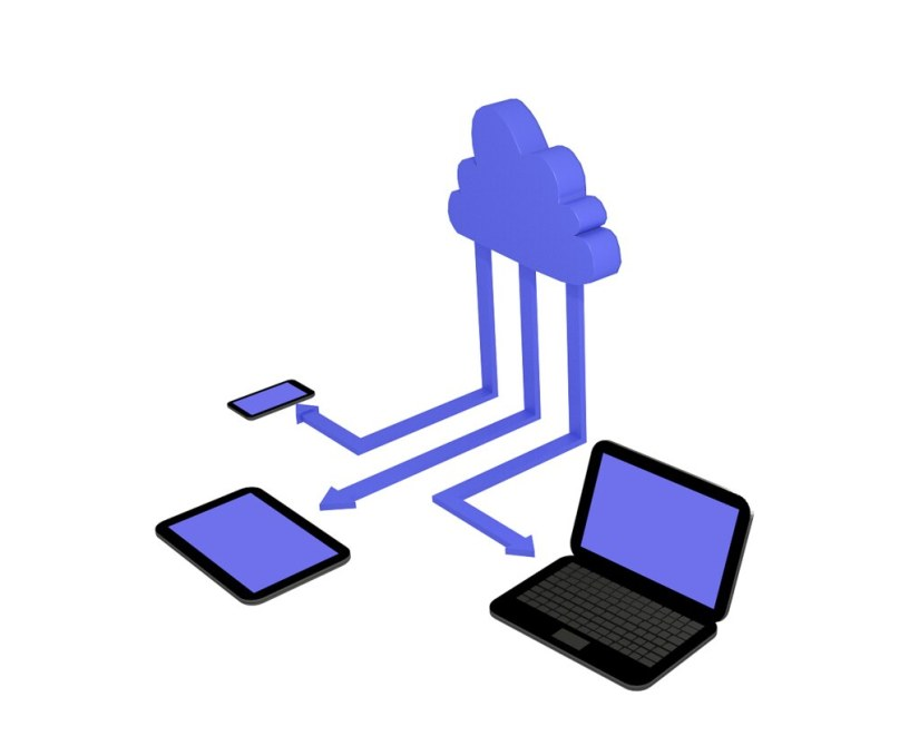 Image result for Cloud computing advantages