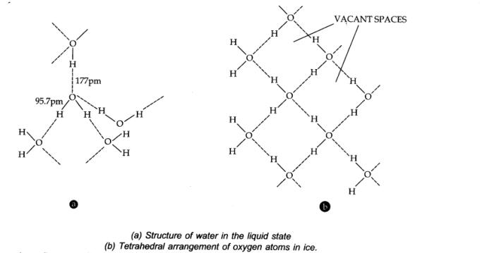Chapter 9 Hydrogen