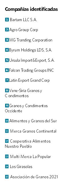 Lista empresas