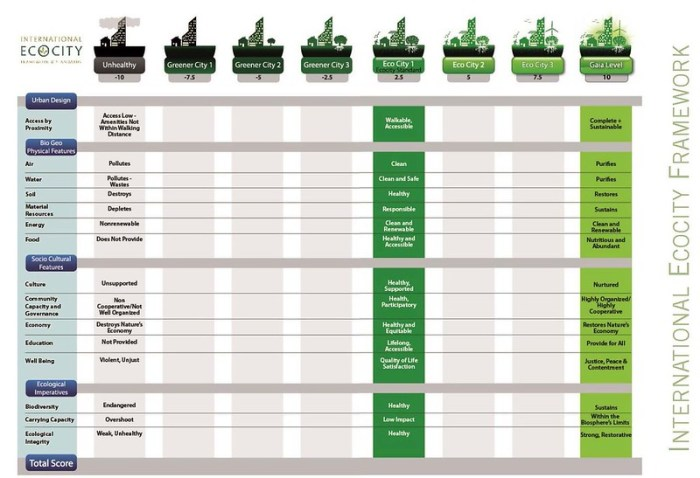 IEFS-framework2014-graphic