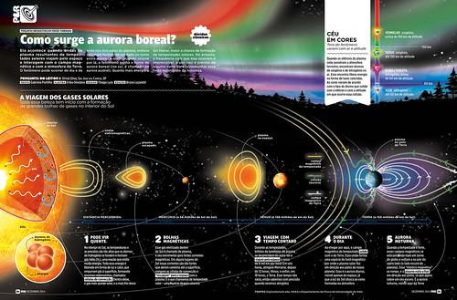 Northern Lights Lyra