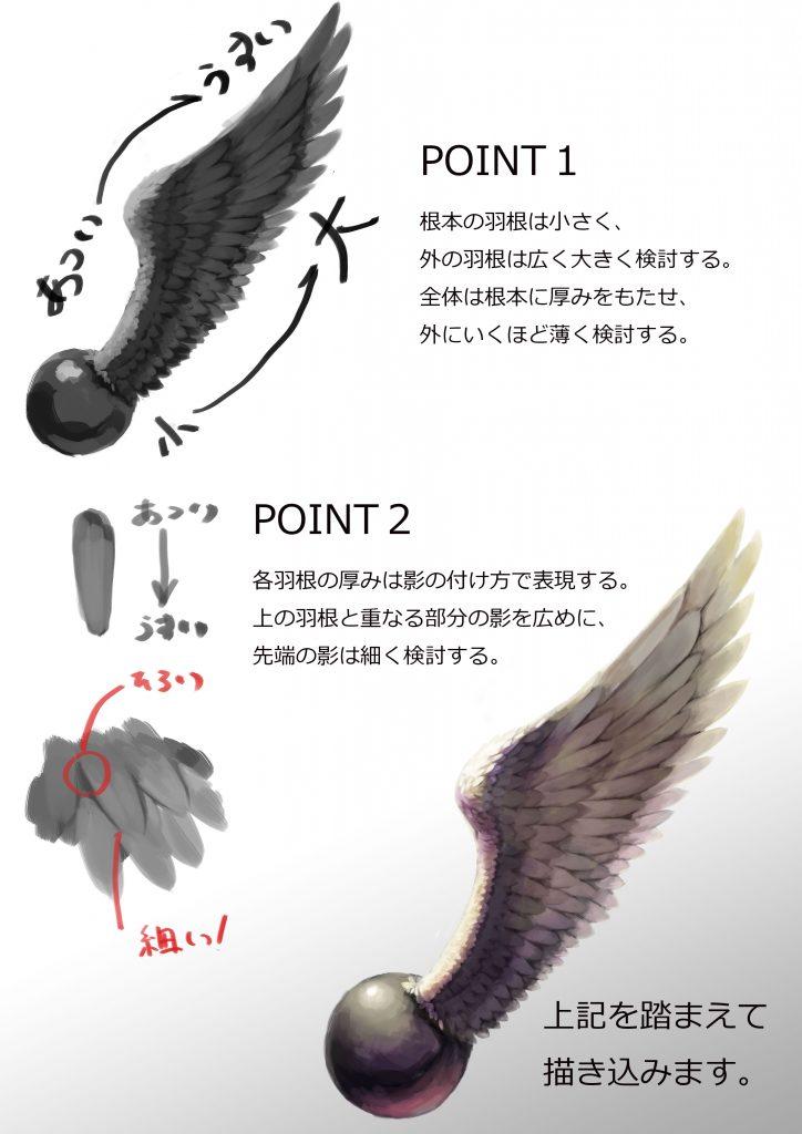 翼の描き方のポイント