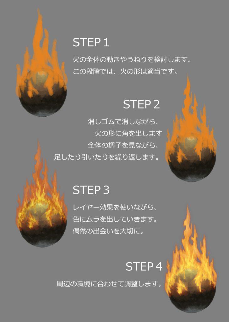 火の描き方のポイント