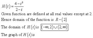 Stewart-Calculus-7e-Solutions-Chapter-1.1-Functions-and-Limits-42E