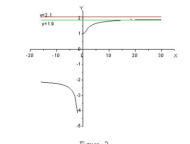 stewart-calculus-7e-solutions-Chapter-3.4-Applications-of-Differentiation-64E-4