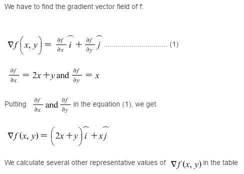 Stewart-Calculus-7e-Solutions-Chapter-16.1-Vector-Calculus-30E-1