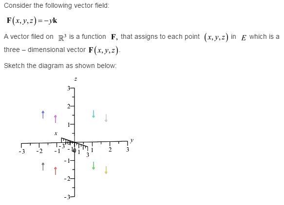Stewart-Calculus-7e-Solutions-Chapter-16.1-Vector-Calculus-8E