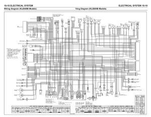 Kawasaki Versys (KLE650) '07  Wiring Diagram | itamar