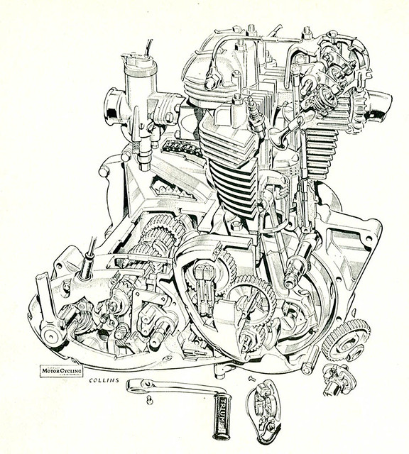 Triumph 650 cutaway | Triumph 650 cutaway from Hot Rod Magaz… | Flickr