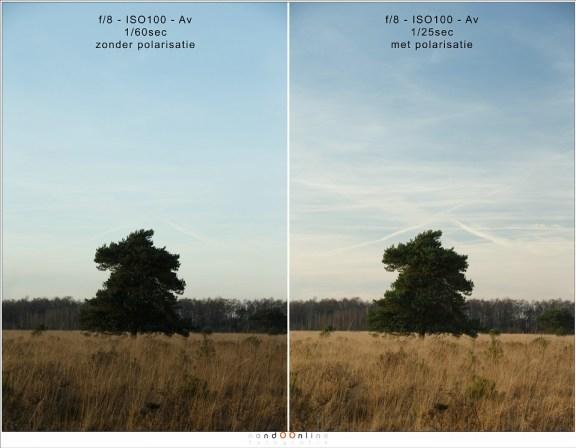 Het verschil wat een polarisatiefilter kan betekenen. De polarisatie van de lucht is maximaal doordat de zon op ±90° staat.