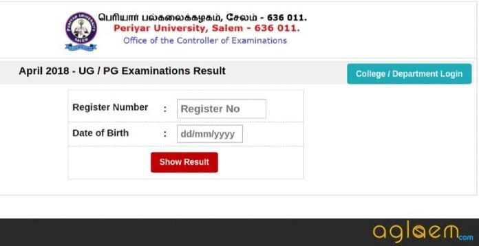 Periyar University UG and PG Result 2018