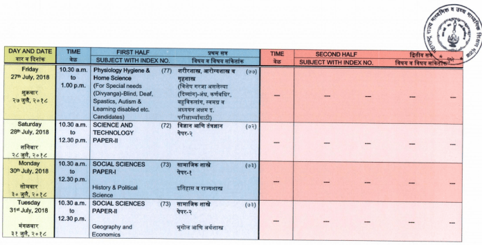 Maharashtra SSC Supplementary Time Table 2018