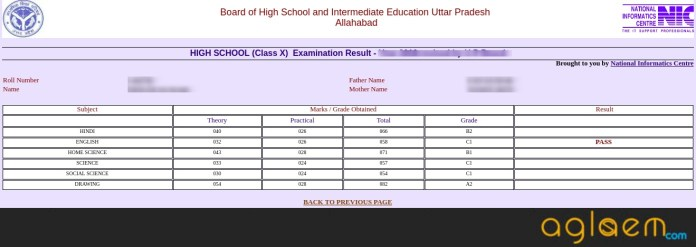 UP High School Result 2019