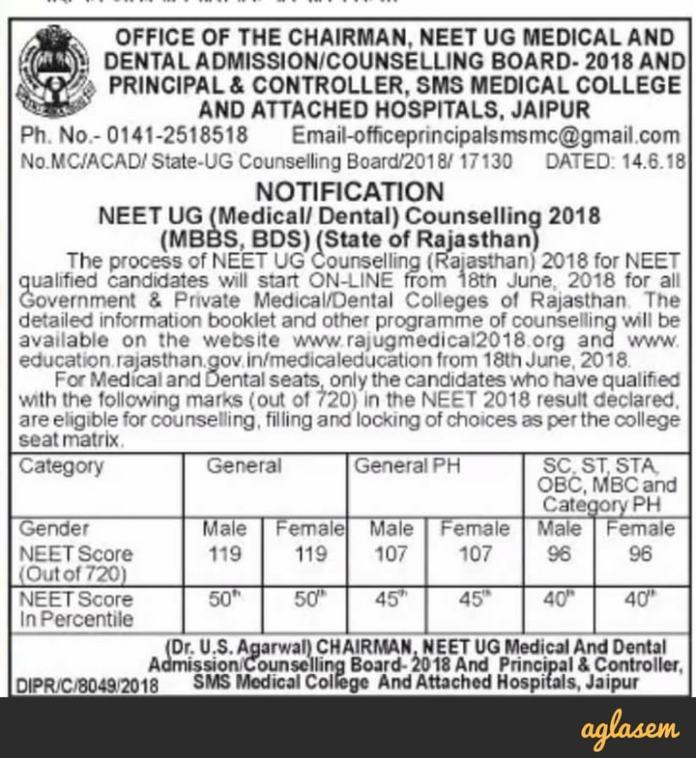 Rajasthan NEET 2018 Merit List (PDF), Counselling, Seats