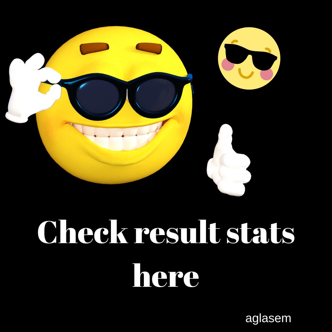 Bihar Board 10th Result 2018 Statistics