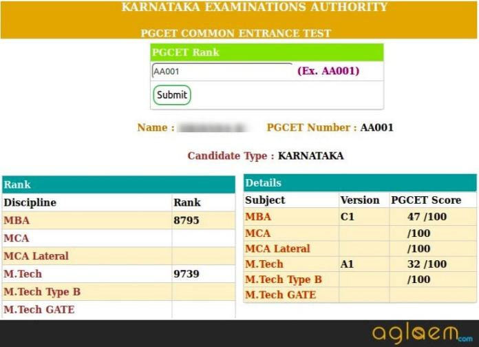 PGCET 2018 Result Score card