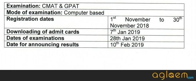 CMAT 2019 exam date