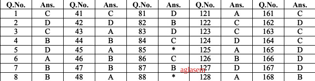PIM MAT Answer Key