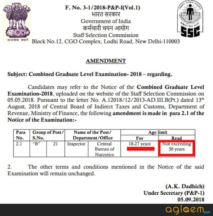 SSC CGL 2018 Exam: Date Extended to Apply Online/ Calendar, Notification, Application, Syllabus, Vacancy