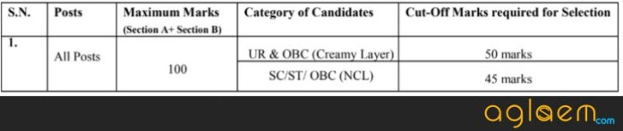 Cut off marks of NCL recruitment 2018