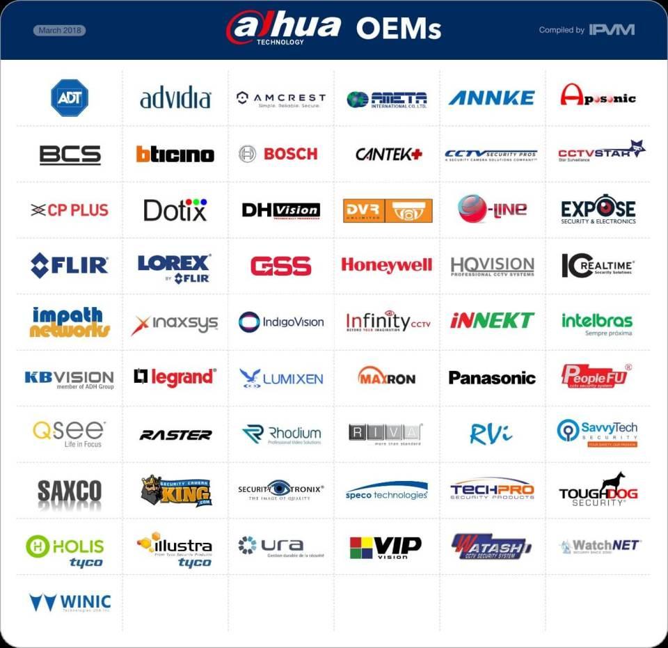 Danh sách các hãng camera oem từ Dahua