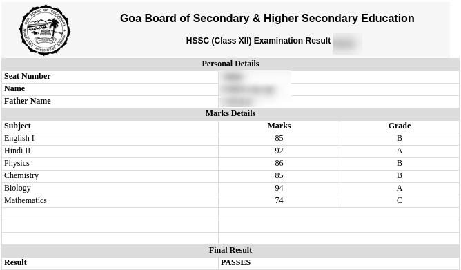 Goa HSSC Streamwise Result 2019