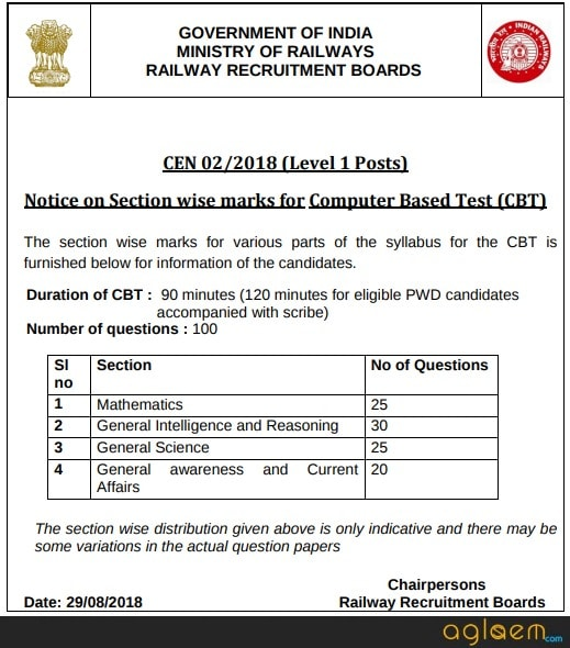 RRB Group D 2018 Exam Date