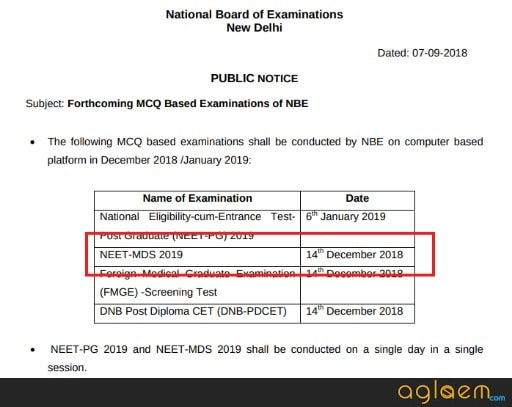 NEET MDS 2019 Exam Date