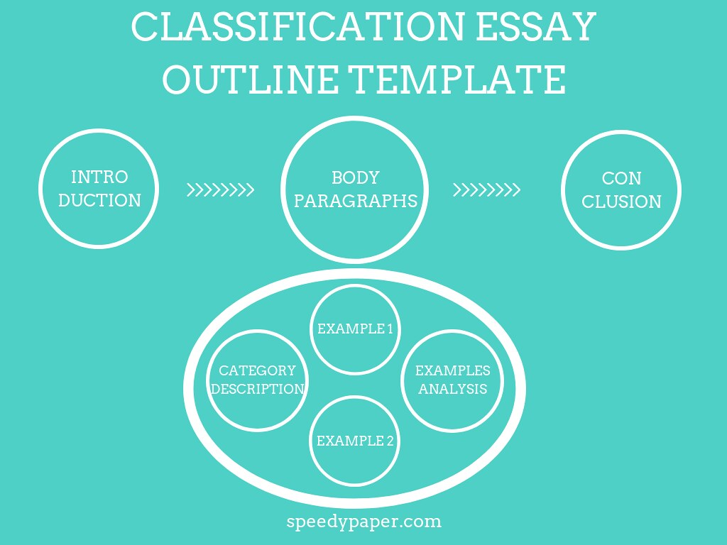 Writing A Classification Essay How To Guide And Topics