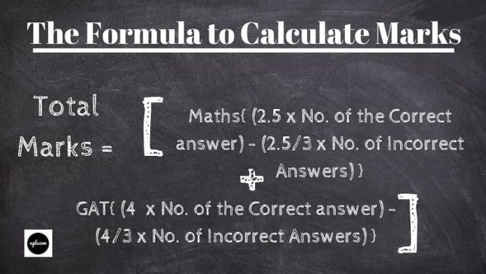 Formula to calculate the marks