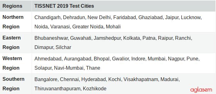 TISSNET 2019 Test Cities