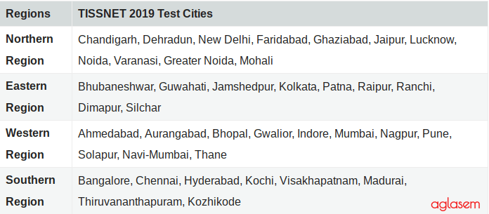 TISSNET 2019 Test Cities