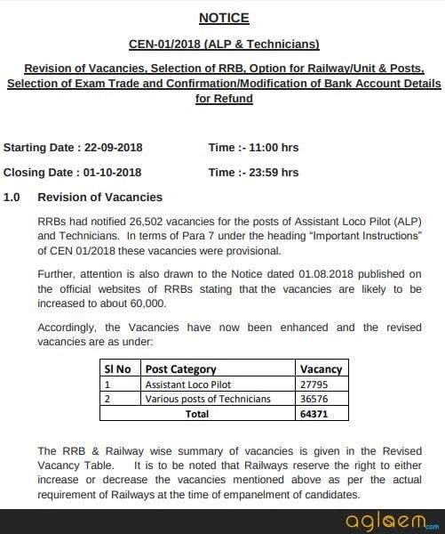 RRB ALP 2018 Vacancies