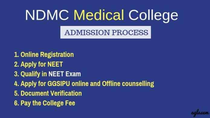 North Delhi Municipal Corporation Medical College [NDMC Medical College], New Delhi
