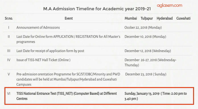 ISSNET 2019 New Exam Date