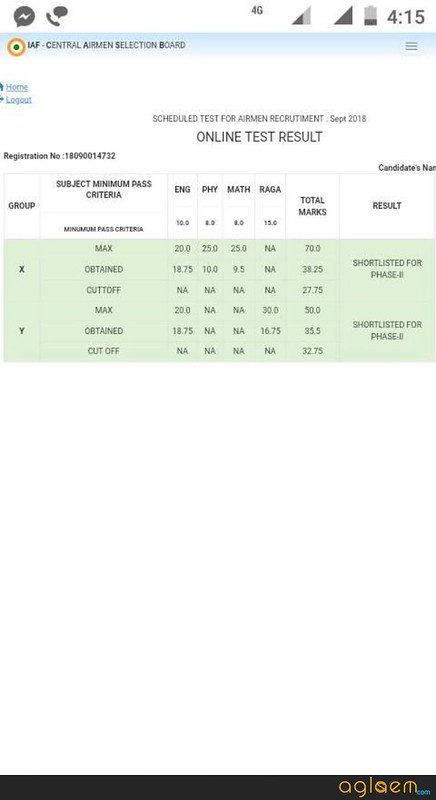 Airmen Score Card