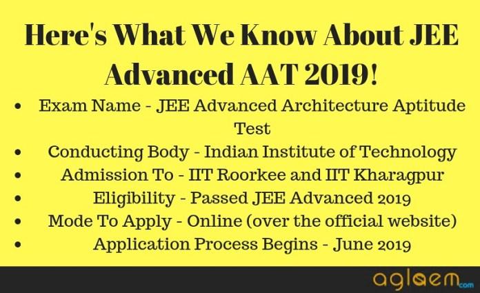 Architecture Aptitude Test 2019