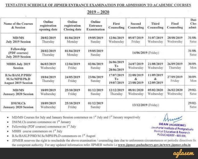 JIPMER 2019 Exam Dates Of All Entrance Exams UG, PG (Announced)