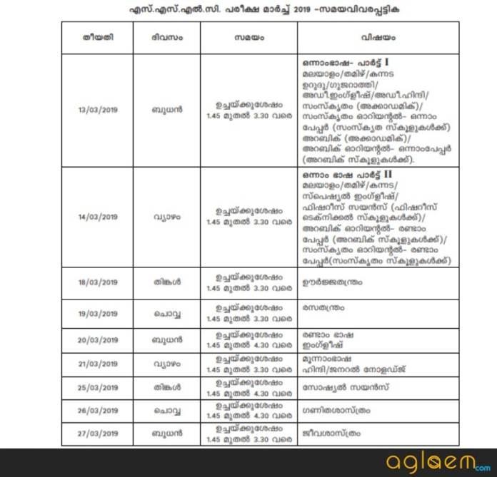 Kerala SSLC Time Table 2019