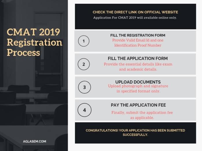 CMAT 2019 Registration Process