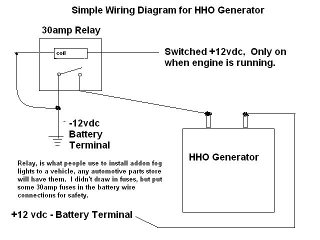 HHO Wiring Diagram for Automobile | This diagram, shows