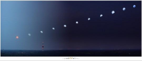 Gedeeltelijke verduistering in 2008: vanaf de schemering naar de nacht. Deze collage laat het verloop in helderheid van de lucht zien. Op 28 september gaat het juist andersom: van donker naar licht.