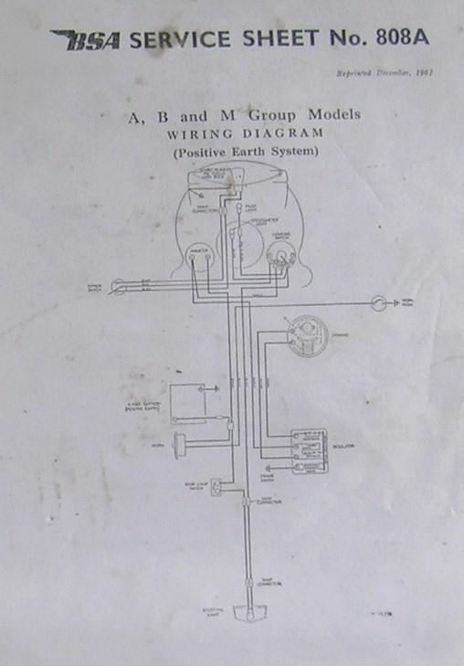 Bsa Wiring Diagram A B Amp M